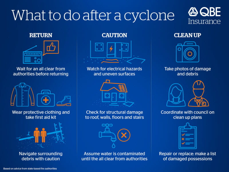 What to do after a cyclone