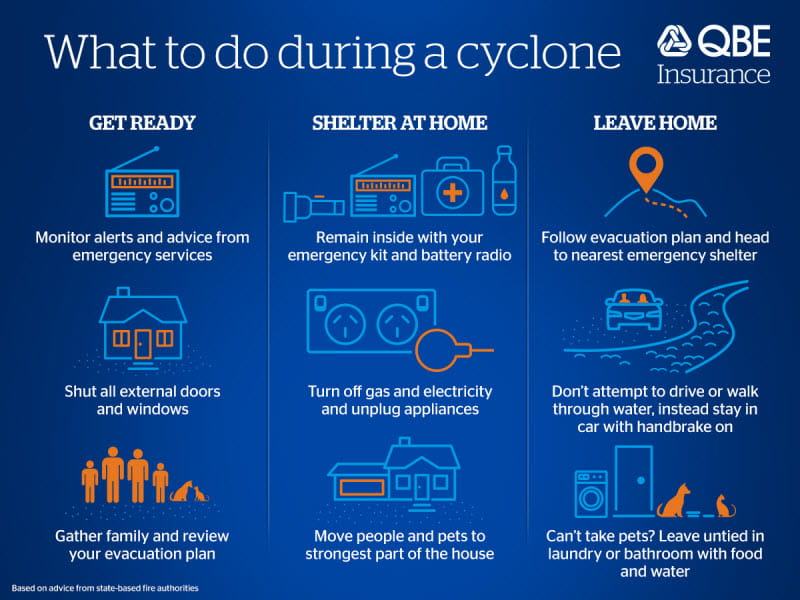 Our guide to staying safe during a cyclone