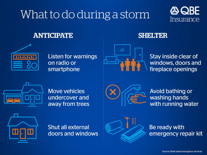 What to do during a storm