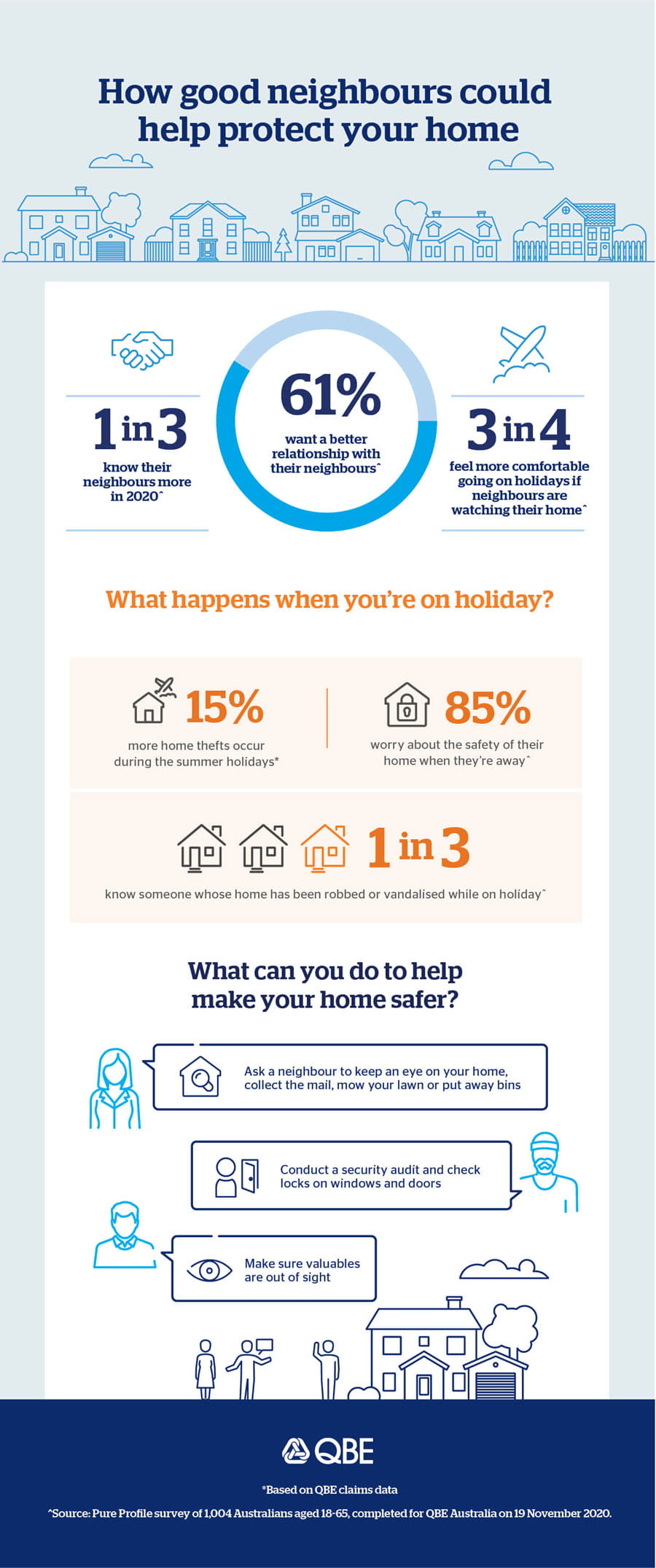 How good neighbours could help protect your home infographic